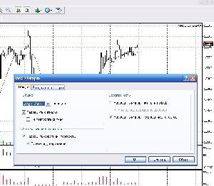 Белинвестбанк курсы валют